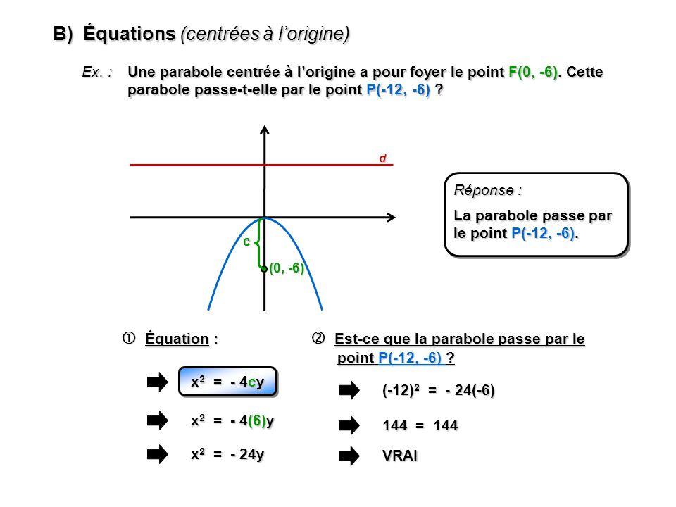 B) Équations (centrées à lorigine) Ex.