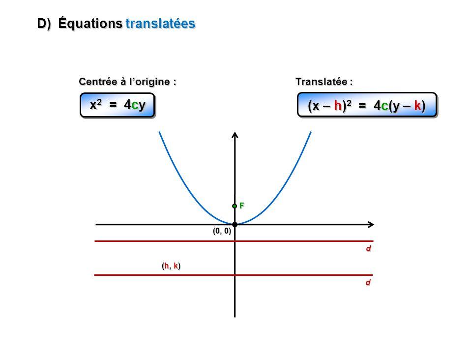 (x – h) 2 = 4c(y – k) F (0, 0) d d (h, k) x 2 = 4cy Centrée à lorigine : Translatée : D) Équations translatées