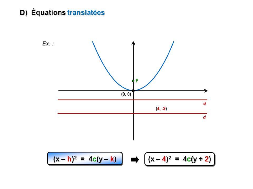 F (0, 0) d d (4, -2) Ex. : (x – h) 2 = 4c(y – k) (x – 4) 2 = 4c(y + 2) D) Équations translatées