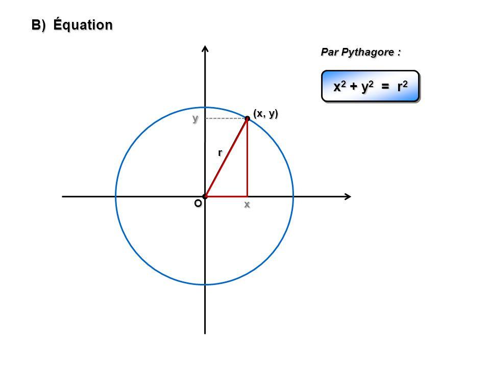 B) Équation O r (x, y) x y x 2 + y 2 = r 2 Par Pythagore :