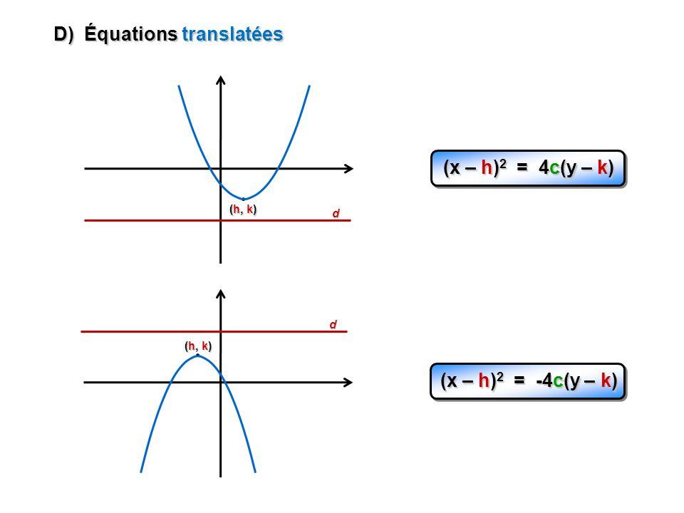 d (x – h) 2 = 4c(y – k) d (h, k) (x – h) 2 = -4c(y – k) (h, k) D) Équations translatées