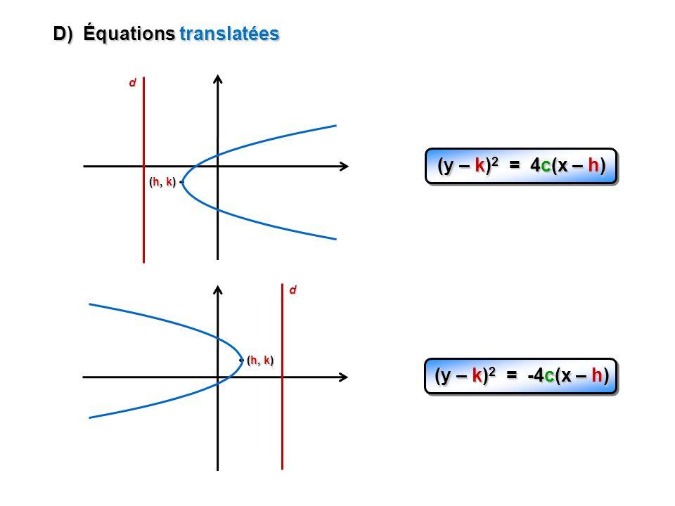 d d (h, k) (y – k) 2 = 4c(x – h) (y – k) 2 = -4c(x – h) D) Équations translatées