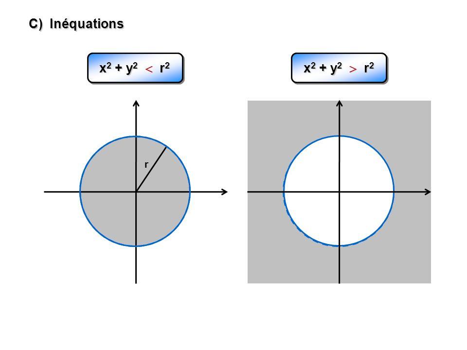 C) Inéquations r x 2 + y 2 r 2 r