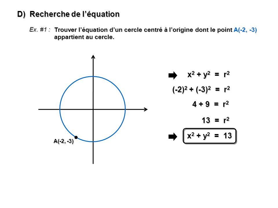 D) Recherche de léquation Ex.