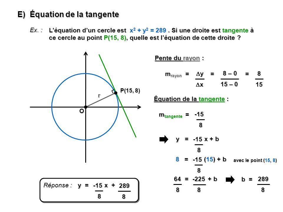 E) Équation de la tangente Ex.: Léquation dun cercle est x 2 + y 2 = 289.