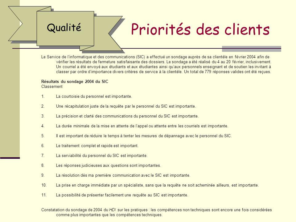 Le Service de linformatique et des communications (SIC) a effectué un sondage auprès de sa clientèle en février 2004 afin de vérifier les résultats de
