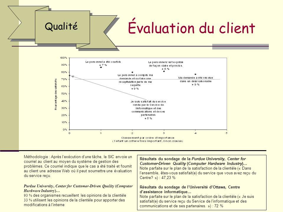 Évaluation du client Méthodologie : Après lexécution dune tâche, le SIC envoie un courriel au client au moyen du système de gestion des problèmes.