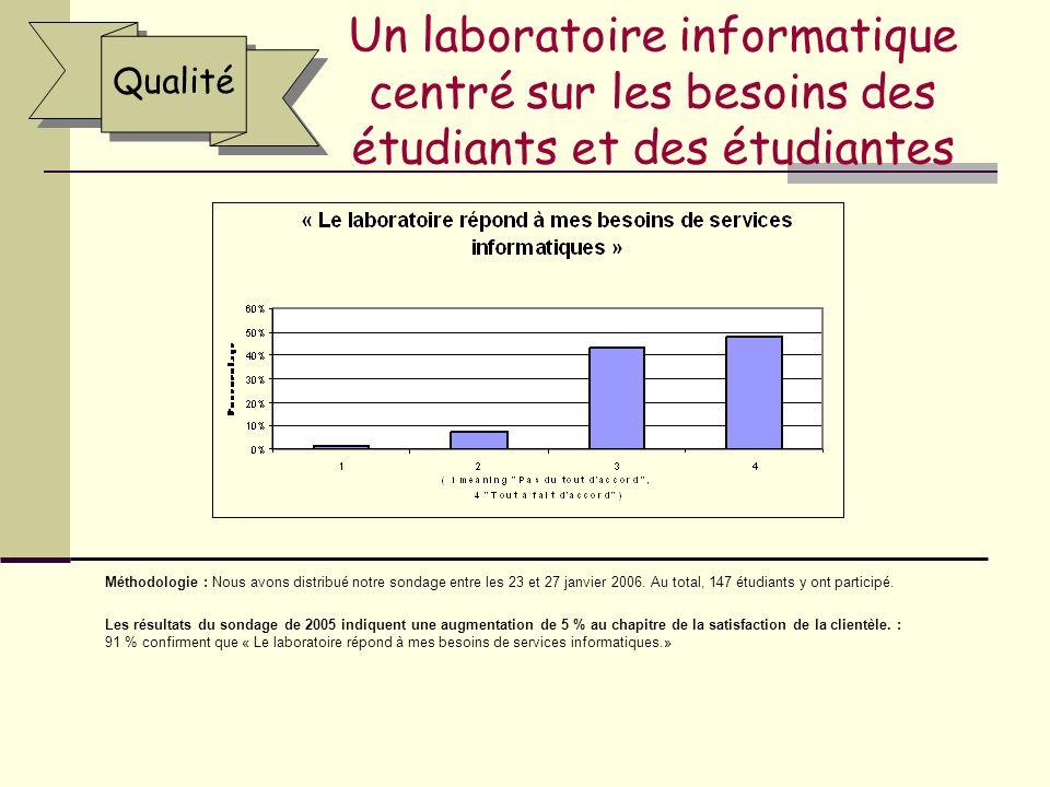 Un laboratoire informatique centré sur les besoins des étudiants et des étudiantes Méthodologie : Nous avons distribué notre sondage entre les 23 et 27 janvier 2006.