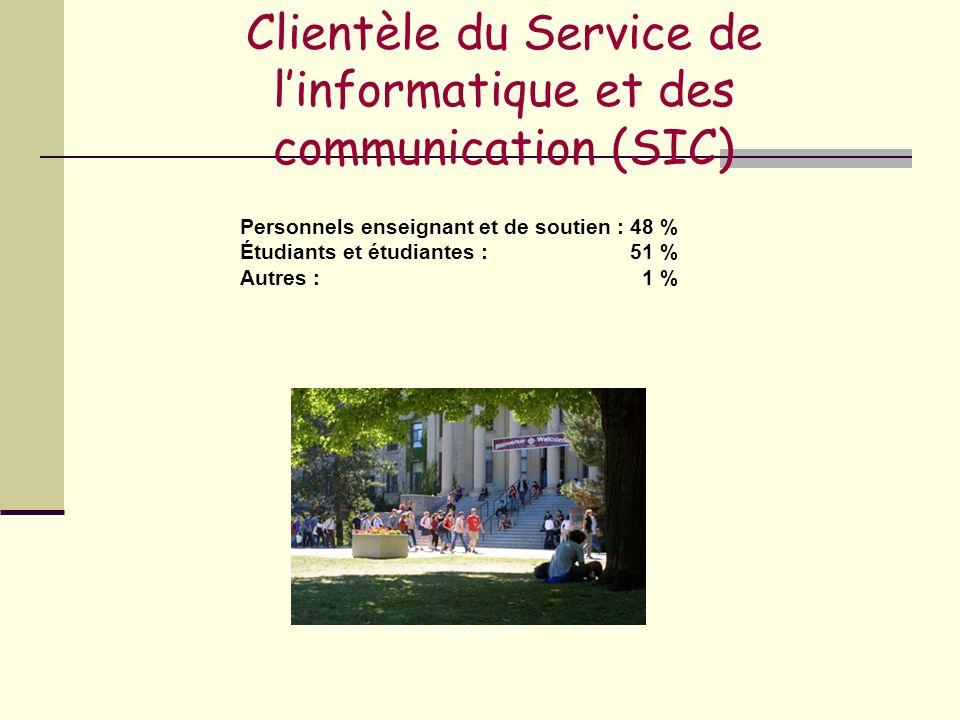 Clientèle du Service de linformatique et des communication (SIC) Personnels enseignant et de soutien : 48 % Étudiants et étudiantes : 51 % Autres : 1