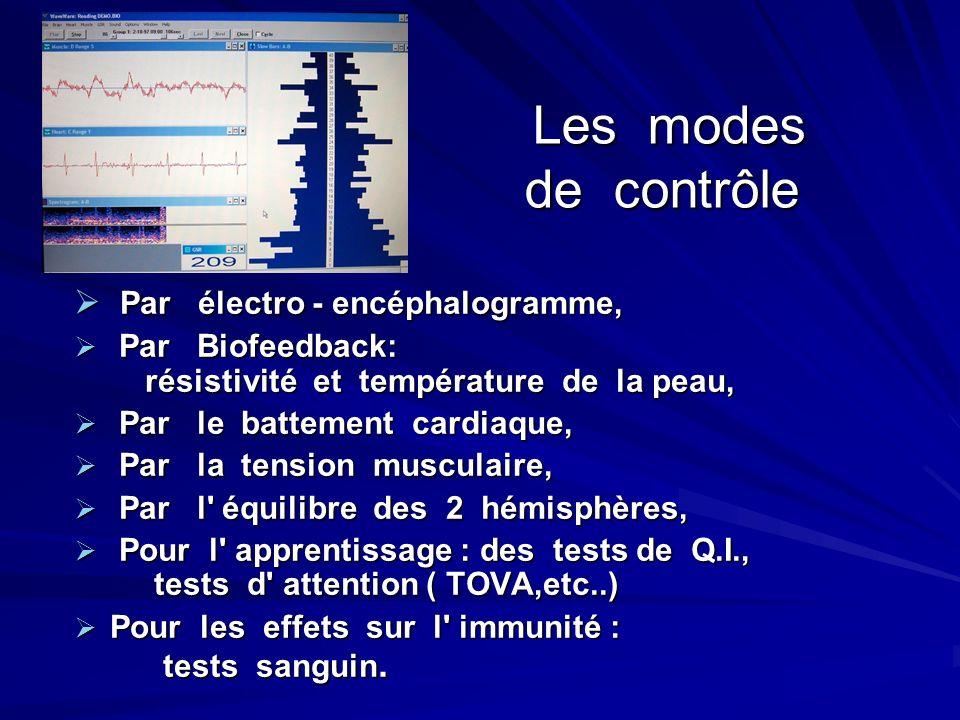 Les modes de contrôle Les modes de contrôle Par électro - encéphalogramme, Par électro - encéphalogramme, Par Biofeedback: résistivité et température de la peau, Par Biofeedback: résistivité et température de la peau, Par le battement cardiaque, Par le battement cardiaque, Par la tension musculaire, Par la tension musculaire, Par l équilibre des 2 hémisphères, Par l équilibre des 2 hémisphères, Pour l apprentissage : des tests de Q.I., tests d attention ( TOVA,etc..) Pour l apprentissage : des tests de Q.I., tests d attention ( TOVA,etc..) Pour les effets sur l immunité : tests sanguin.