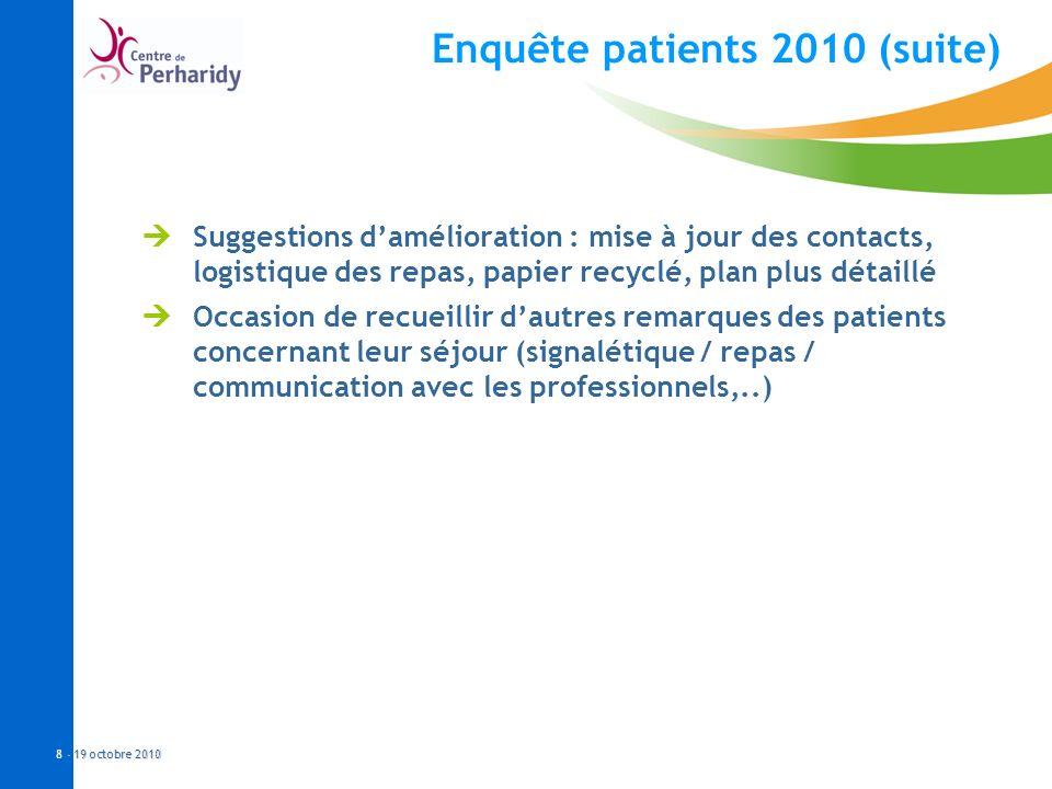 - 19 octobre 2010 8 - 19 octobre 2010 Enquête patients 2010 (suite) Suggestions damélioration : mise à jour des contacts, logistique des repas, papier