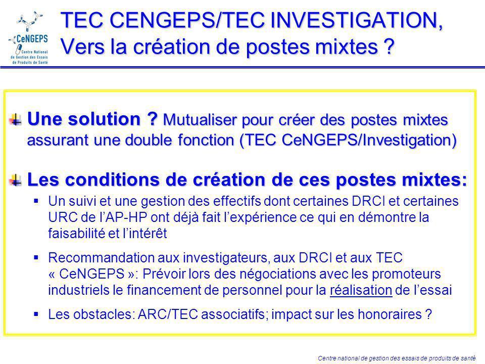 Centre national de gestion des essais de produits de santé TEC CENGEPS/TEC INVESTIGATION, Vers la création de postes mixtes .