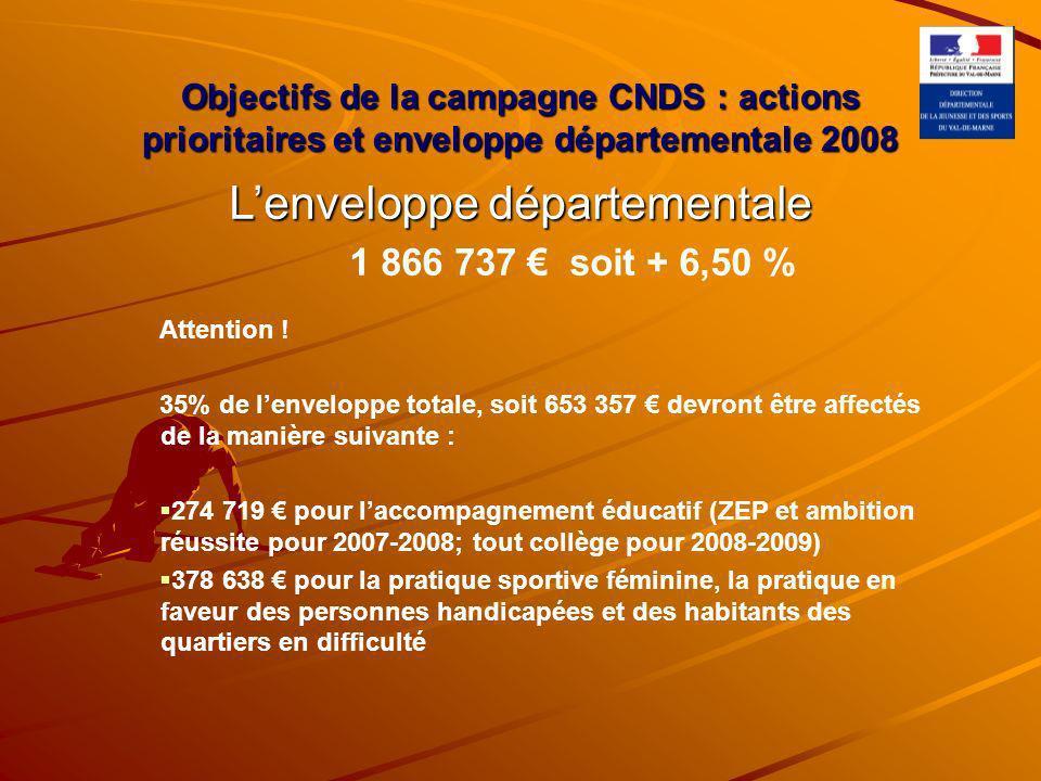 Objectifs de la campagne CNDS : actions prioritaires et enveloppe départementale 2008 Attention .