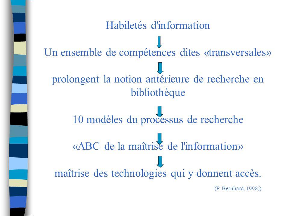 Habiletés d information Un ensemble de compétences dites «transversales» prolongent la notion antérieure de recherche en bibliothèque 10 modèles du processus de recherche «ABC de la maîtrise de l information» maîtrise des technologies qui y donnent accès.