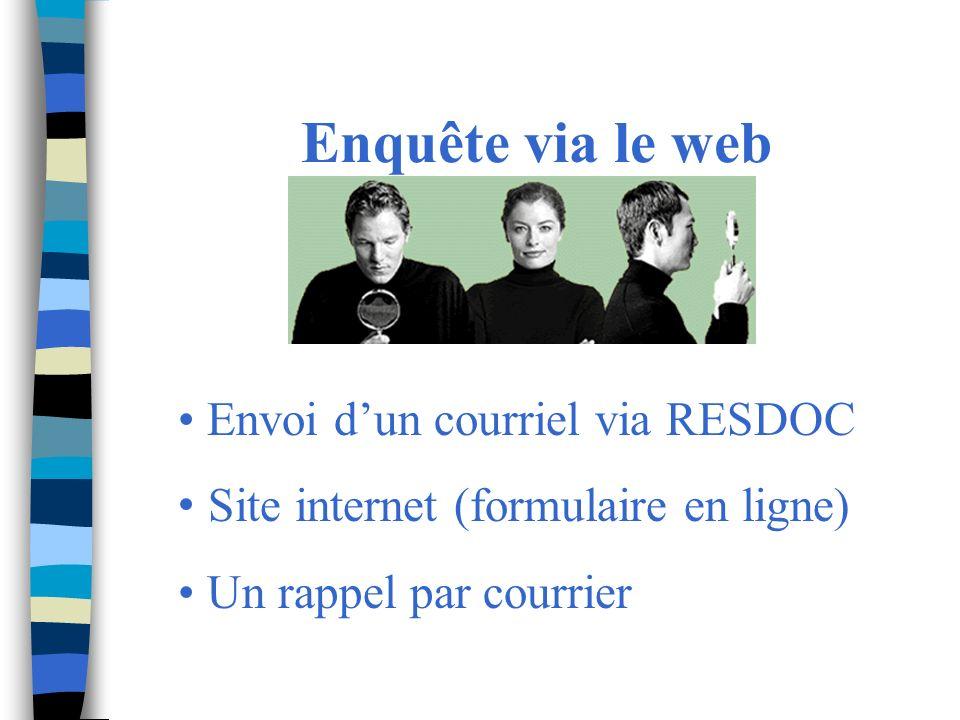 Enquête via le web Envoi dun courriel via RESDOC Site internet (formulaire en ligne) Un rappel par courrier