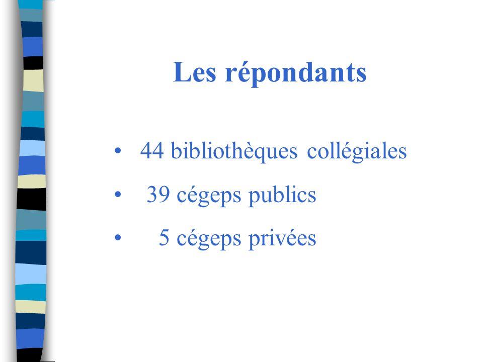 Les répondants 44 bibliothèques collégiales 39 cégeps publics 5 cégeps privées