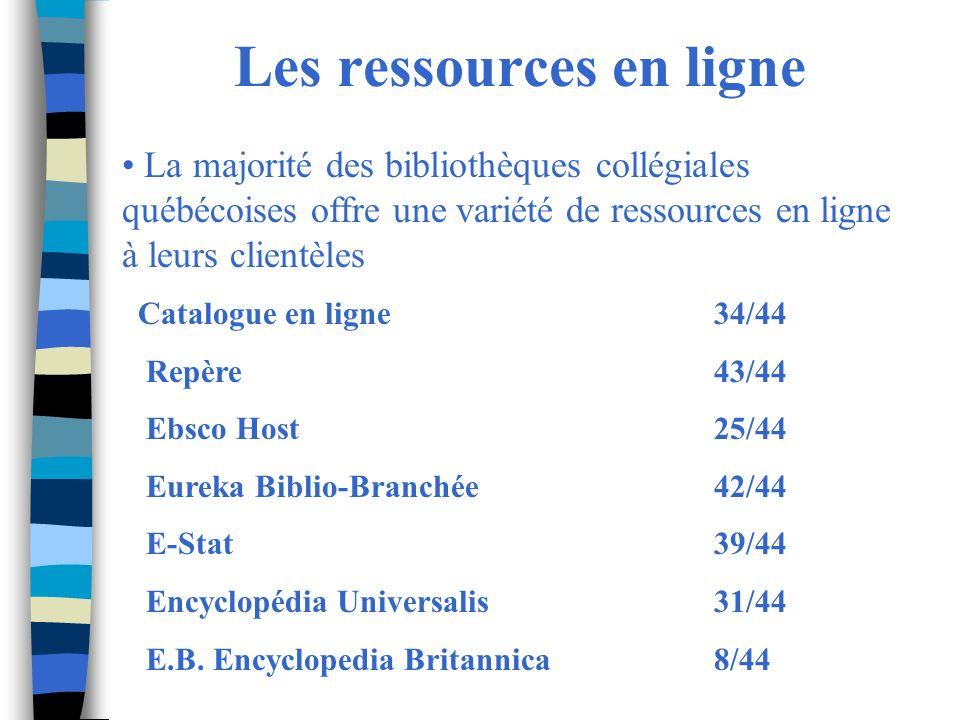 Les ressources en ligne La majorité des bibliothèques collégiales québécoises offre une variété de ressources en ligne à leurs clientèles Catalogue en ligne 34/44 Repère 43/44 Ebsco Host25/44 Eureka Biblio-Branchée42/44 E-Stat 39/44 Encyclopédia Universalis31/44 E.B.