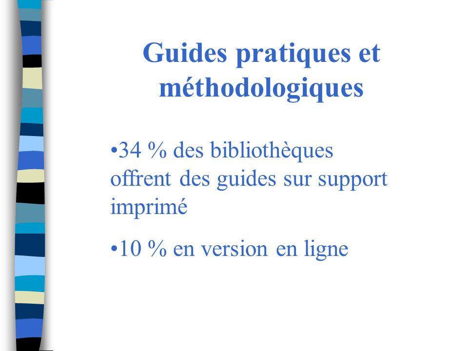 Guides pratiques et méthodologiques 34 % des bibliothèques offrent des guides sur support imprimé 10 % en version en ligne