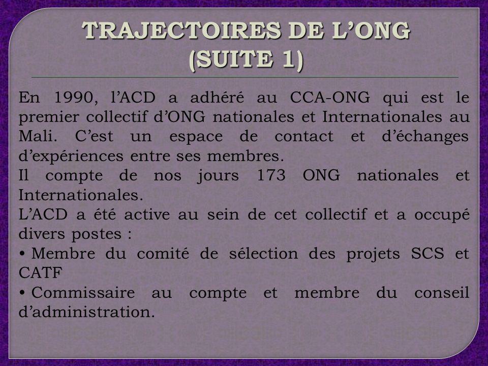 LACD a été créée en mars 1988 sous limpulsion dun groupe dHommes compose dhommes et de femmes de catégories socioprofessionnelles différentes dans le but dapporter leur contribution au développement socio- économique du pays.