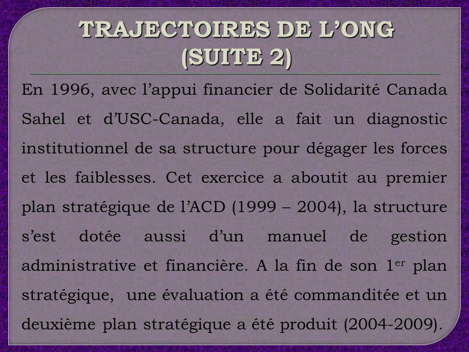 (SUITE 1) En 1990, lACD a adhéré au CCA-ONG qui est le premier collectif dONG nationales et Internationales au Mali. Cest un espace de contact et déch