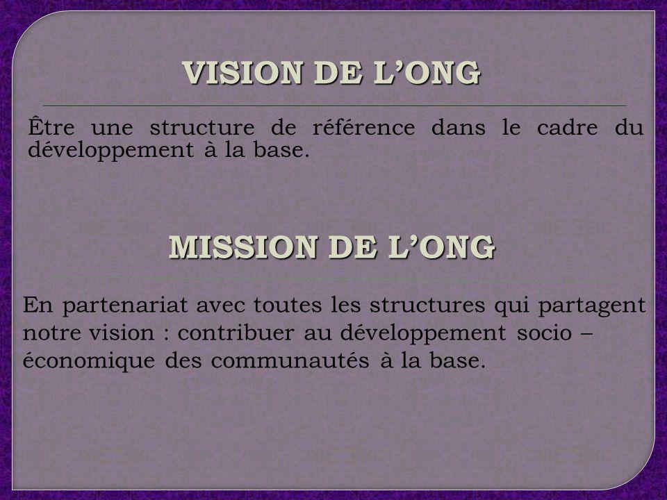 BUTS DE LORGANISATION 1.