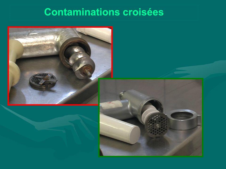 Contaminations croisées