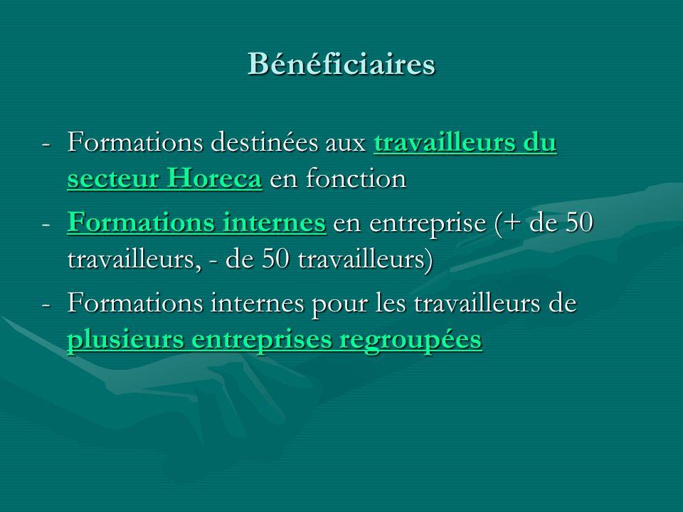 Bénéficiaires -Formations destinées aux travailleurs du secteur Horeca en fonction Formations internes en entreprise (+ de 50 travailleurs, - de 50 tr