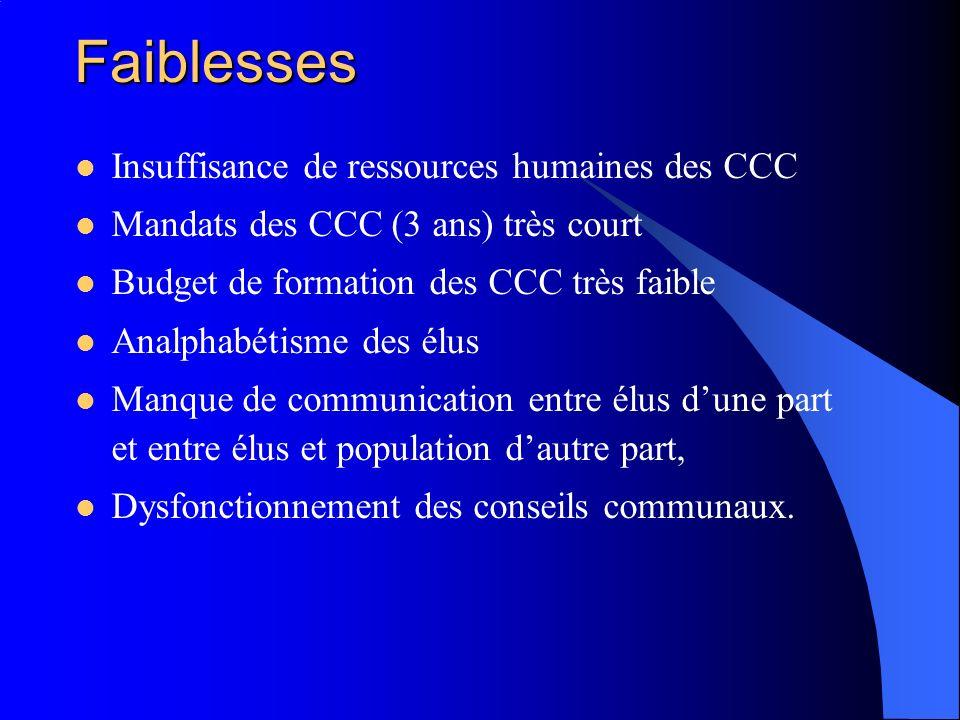 Faiblesses Insuffisance de ressources humaines des CCC Mandats des CCC (3 ans) très court Budget de formation des CCC très faible Analphabétisme des é