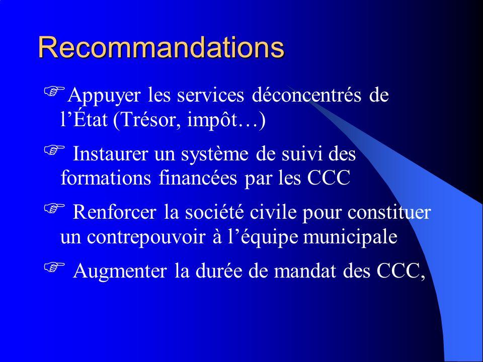 Recommandations Appuyer les services déconcentrés de lÉtat (Trésor, impôt…) Instaurer un système de suivi des formations financées par les CCC Renforcer la société civile pour constituer un contrepouvoir à léquipe municipale Augmenter la durée de mandat des CCC,