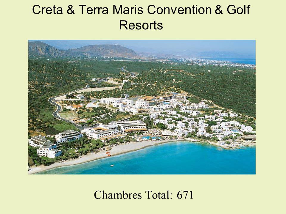 Creta & Terra Maris Convention & Golf Resorts Chambres Total: 671