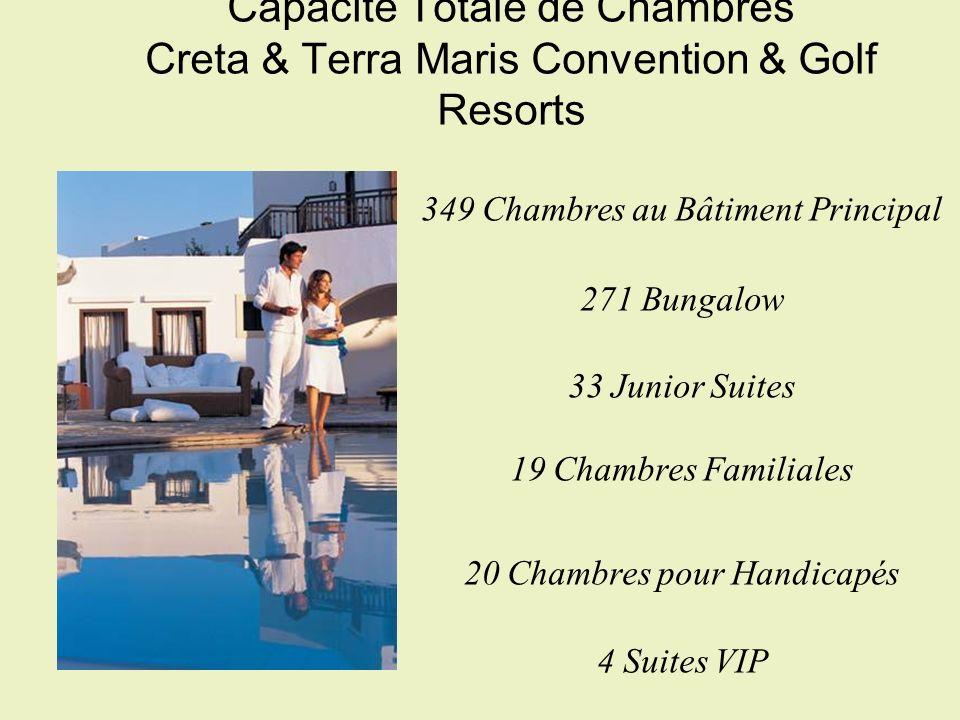 Capacite Totale de Chambres Creta & Terra Maris Convention & Golf Resorts 349 Chambres au Bâtiment Principal 271 Bungalow 33 Junior Suites 19 Chambres Familiales 20 Chambres pour Handicapés 4 Suites VIP