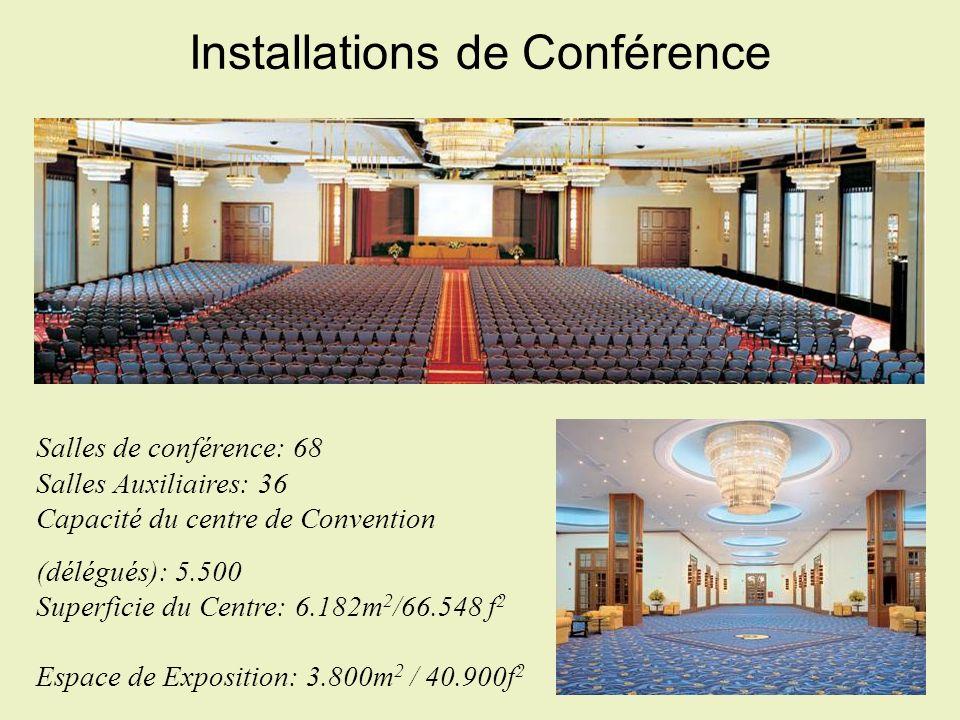 Installations de Conférence Salles de conférence: 68 Salles Auxiliaires: 36 Capacité du centre de Convention (délégués): 5.500 Superficie du Centre: 6