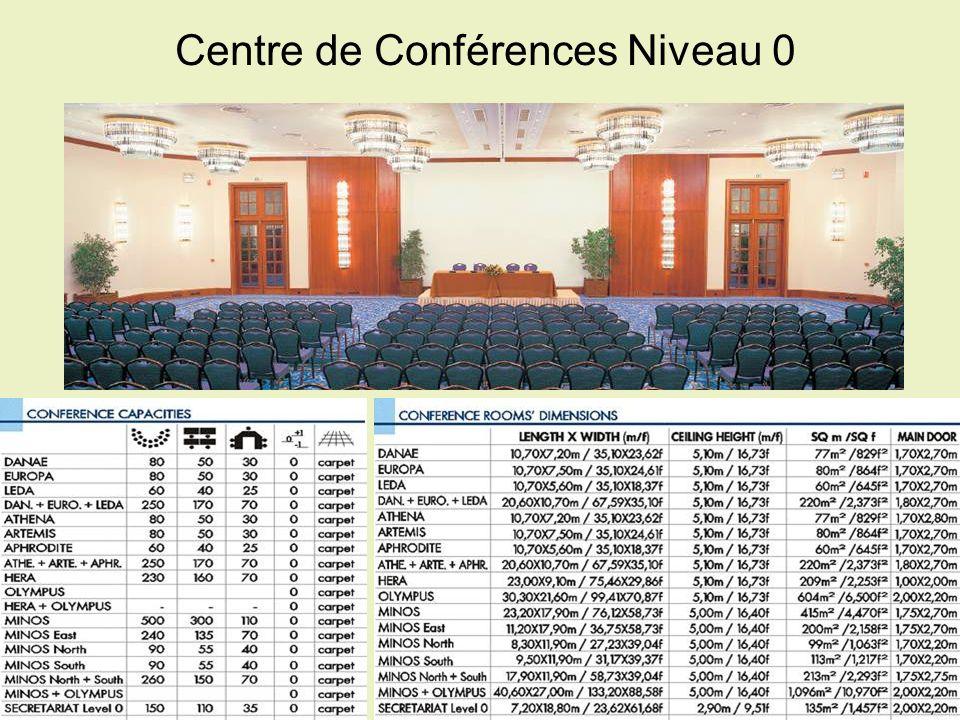 Centre de Conférences Niveau 0