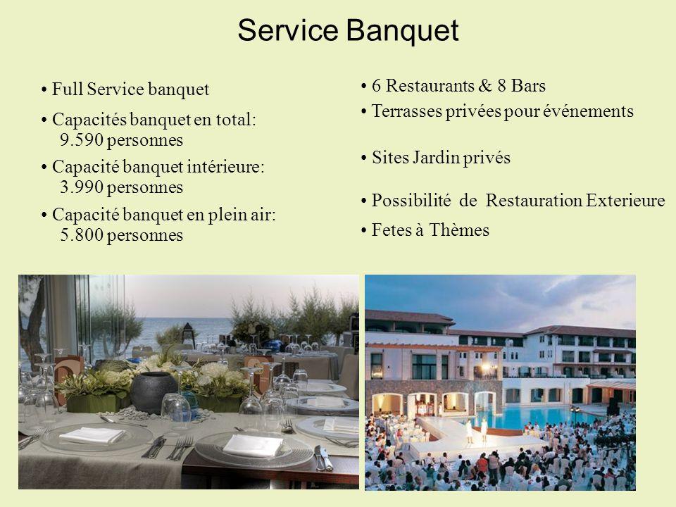 Service Banquet Full Service banquet Capacités banquet en total: 9.590 personnes Capacité banquet intérieure: 3.990 personnes Capacité banquet en plei