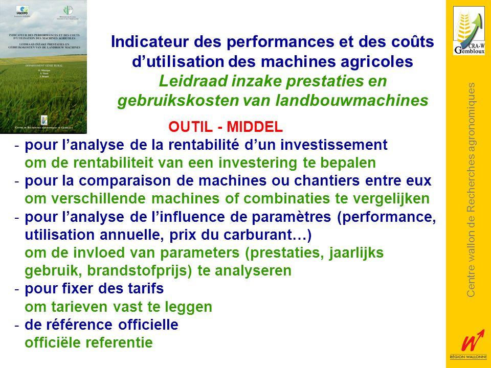 Centre wallon de Recherches agronomiques OUTIL - MIDDEL -pour lanalyse de la rentabilité dun investissement om de rentabiliteit van een investering te