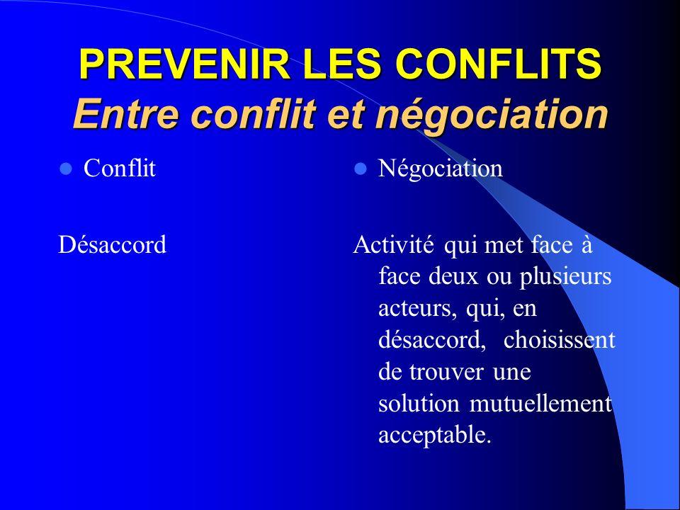 PREVENIR LES CONFLITS Entre conflit et négociation Conflit Désaccord Négociation Activité qui met face à face deux ou plusieurs acteurs, qui, en désaccord, choisissent de trouver une solution mutuellement acceptable.