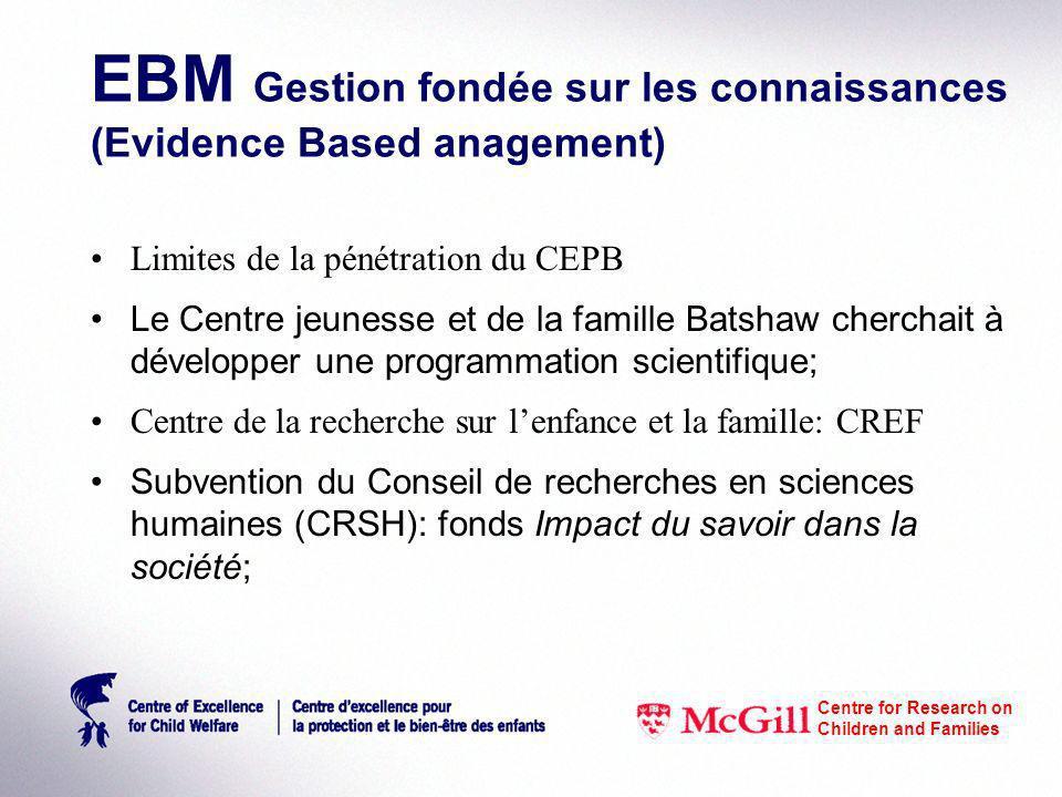 EBM Gestion fondée sur les connaissances (Evidence Based anagement) Limites de la pénétration du CEPB Le Centre jeunesse et de la famille Batshaw cher