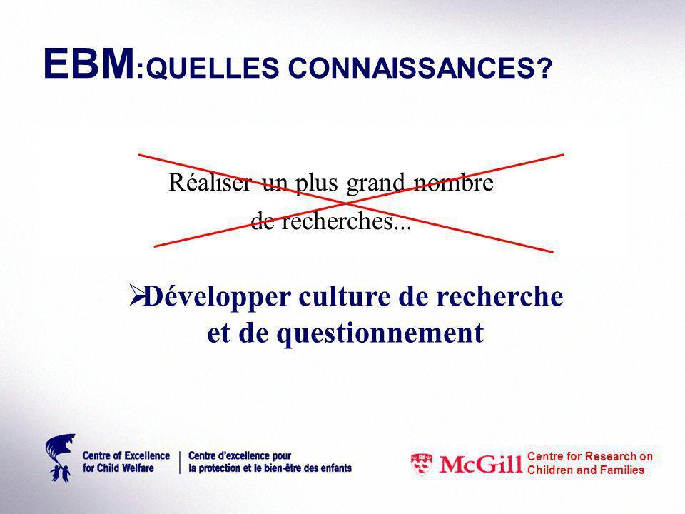 EBM :QUELLES CONNAISSANCES? Réaliser un plus grand nombre de recherches... Développer culture de recherche et de questionnement Centre for Research on