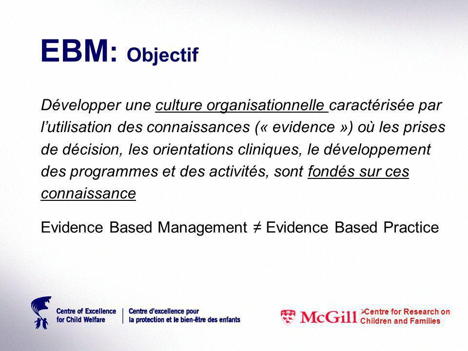EBM : Objectif Développer une culture organisationnelle caractérisée par lutilisation des connaissances (« evidence ») où les prises de décision, les