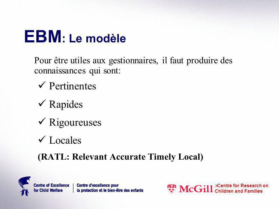 EBM : Le modèle Pour être utiles aux gestionnaires, il faut produire des connaissances qui sont: Pertinentes Rapides Rigoureuses Locales (RATL: Relevant Accurate Timely Local) Centre for Research on Children and Families