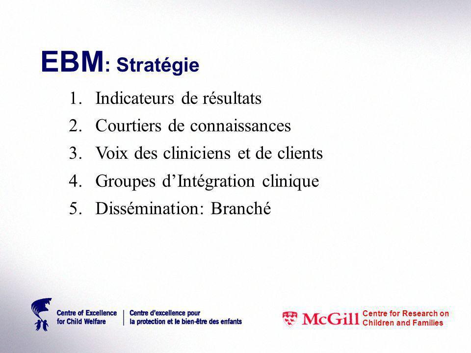 EBM : Stratégie 1.Indicateurs de résultats 2.Courtiers de connaissances 3.Voix des cliniciens et de clients 4.Groupes dIntégration clinique 5.Dissémination: Branché Centre for Research on Children and Families