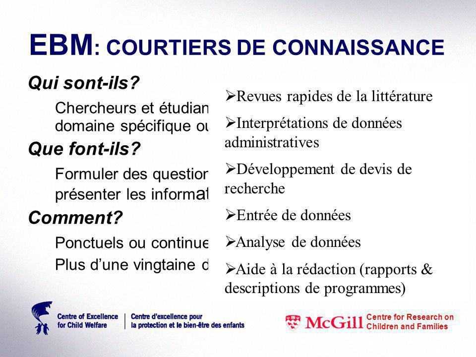 EBM : COURTIERS DE CONNAISSANCE Qui sont-ils? Chercheurs et étudiants qui ont une expertise dans un domaine spécifique ou une expertise méthodologique