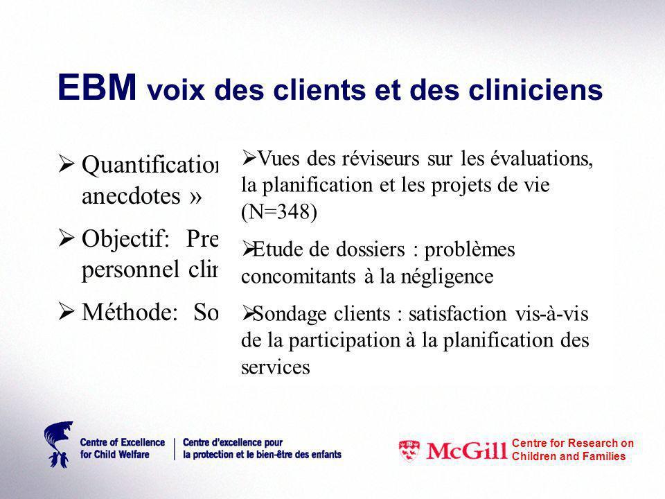EBM voix des clients et des cliniciens Quantification: « Capter et dépasser les anecdotes » Objectif: Prendre compte des perspectives du personnel cli