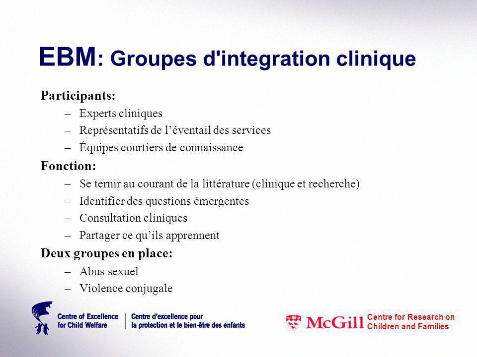 EBM : Groupes d'integration clinique Participants: –Experts cliniques –Représentatifs de léventail des services –Équipes courtiers de connaissance Fon