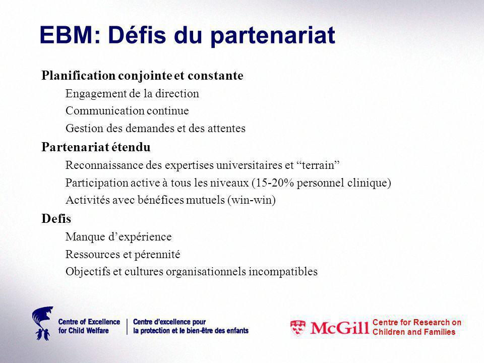 EBM: Défis du partenariat Planification conjointe et constante Engagement de la direction Communication continue Gestion des demandes et des attentes