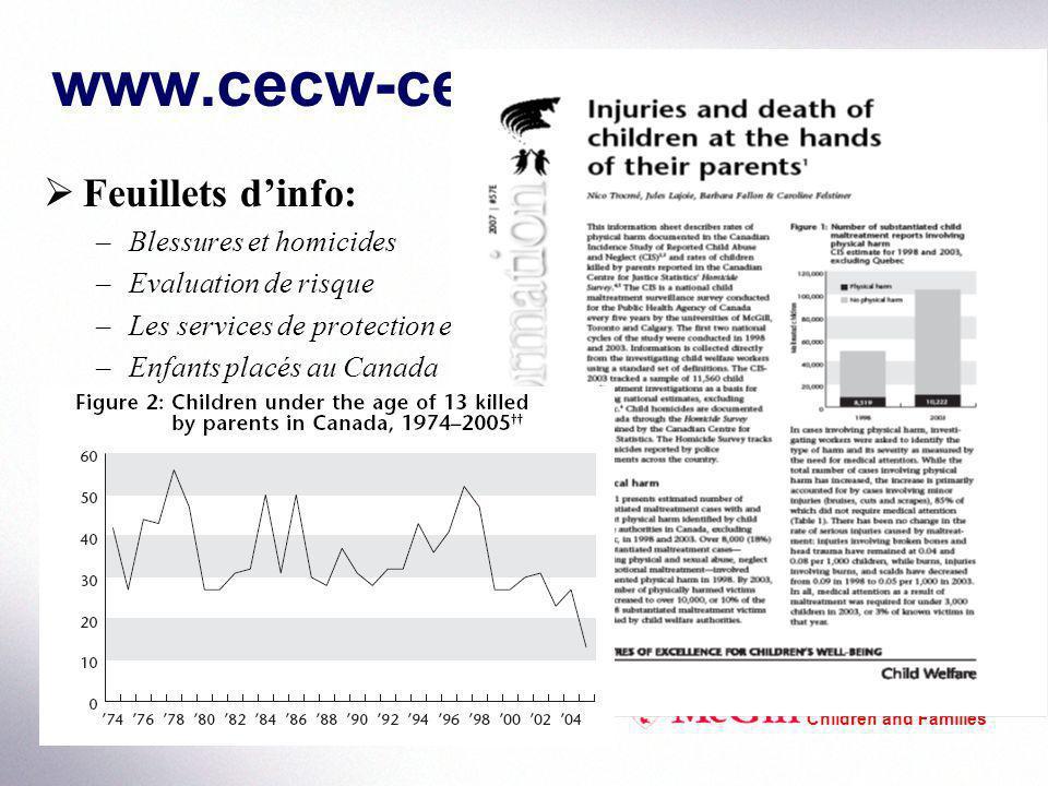 www.cecw-cepb.ca Feuillets dinfo: –Blessures et homicides –Evaluation de risque –Les services de protection en Alberta –Enfants placés au Canada –Viol