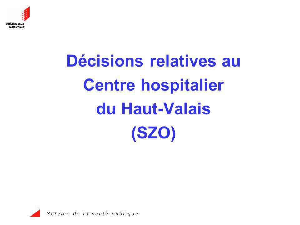 S e r v i c e d e l a s a n t é p u b l i q u e Décisions relatives au Centre hospitalier du Haut-Valais (SZO)