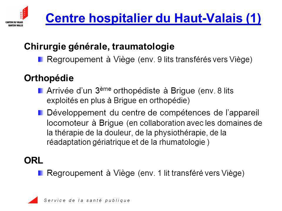 S e r v i c e d e l a s a n t é p u b l i q u e Centre hospitalier du Haut-Valais (1) Chirurgie générale, traumatologie Regroupement à Viège (env.