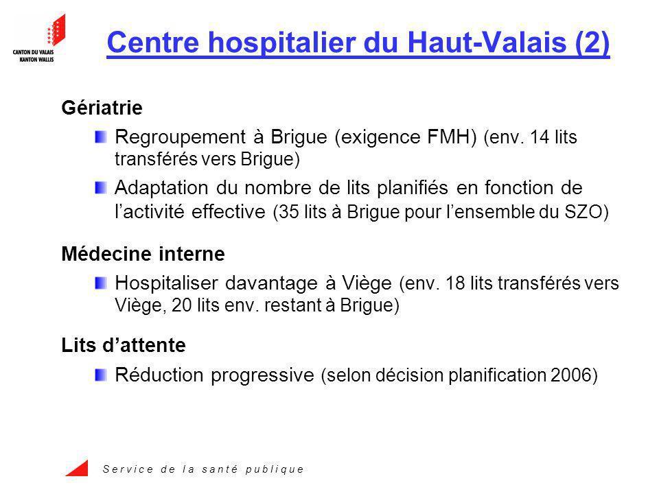 S e r v i c e d e l a s a n t é p u b l i q u e Centre hospitalier du Haut-Valais (2) Gériatrie Regroupement à Brigue (exigence FMH) (env.