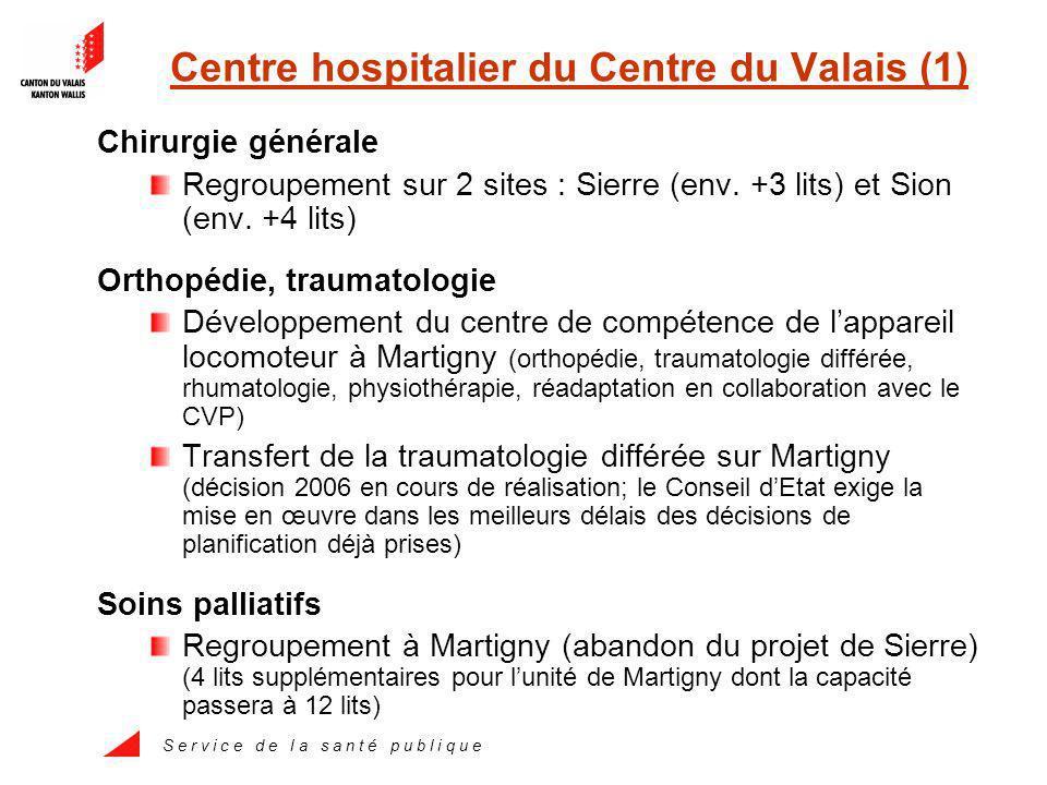 S e r v i c e d e l a s a n t é p u b l i q u e Centre hospitalier du Centre du Valais (1) Chirurgie générale Regroupement sur 2 sites : Sierre (env.